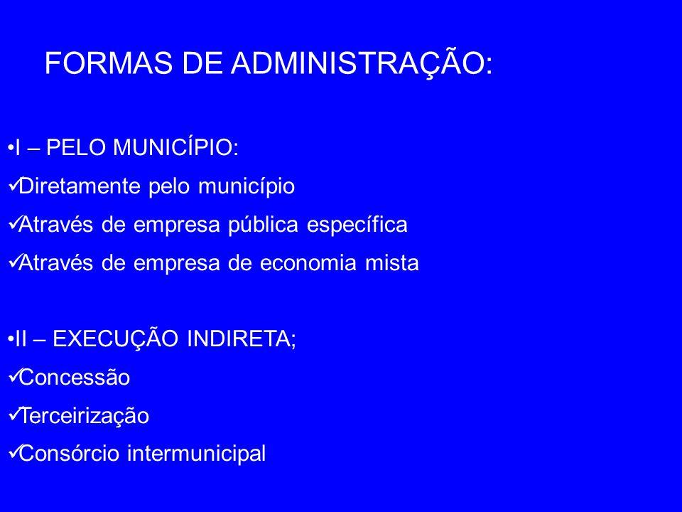 FORMAS DE ADMINISTRAÇÃO: I – PELO MUNICÍPIO: Diretamente pelo município Através de empresa pública específica Através de empresa de economia mista II