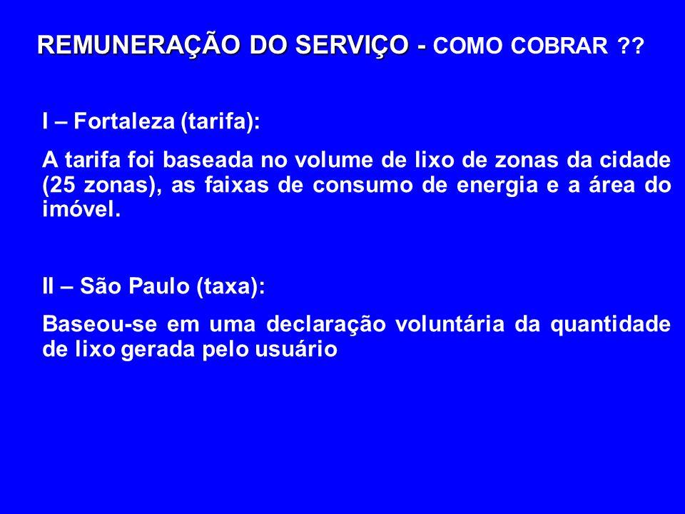 REMUNERAÇÃO DO SERVIÇO - REMUNERAÇÃO DO SERVIÇO - COMO COBRAR ?? I – Fortaleza (tarifa): A tarifa foi baseada no volume de lixo de zonas da cidade (25