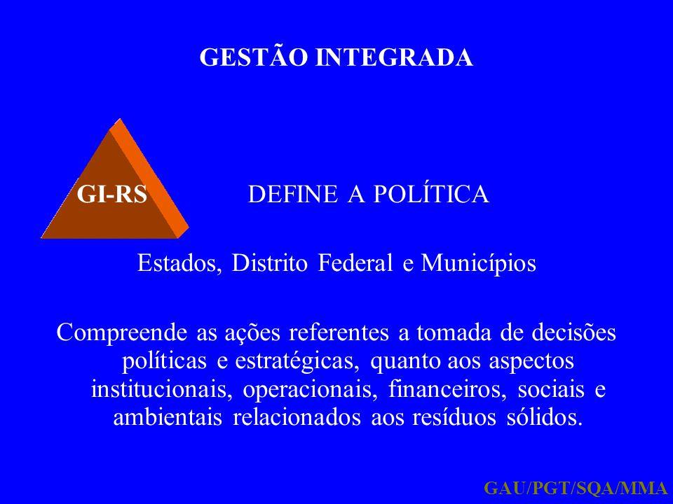 GESTÃO INTEGRADA GI-RS DEFINE A POLÍTICA Estados, Distrito Federal e Municípios Compreende as ações referentes a tomada de decisões políticas e estrat