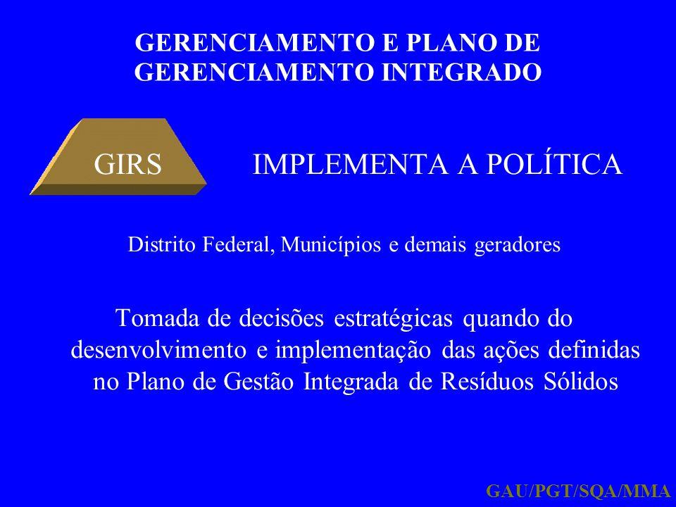GERENCIAMENTO E PLANO DE GERENCIAMENTO INTEGRADO GIRS IMPLEMENTA A POLÍTICA Distrito Federal, Municípios e demais geradores Tomada de decisões estraté