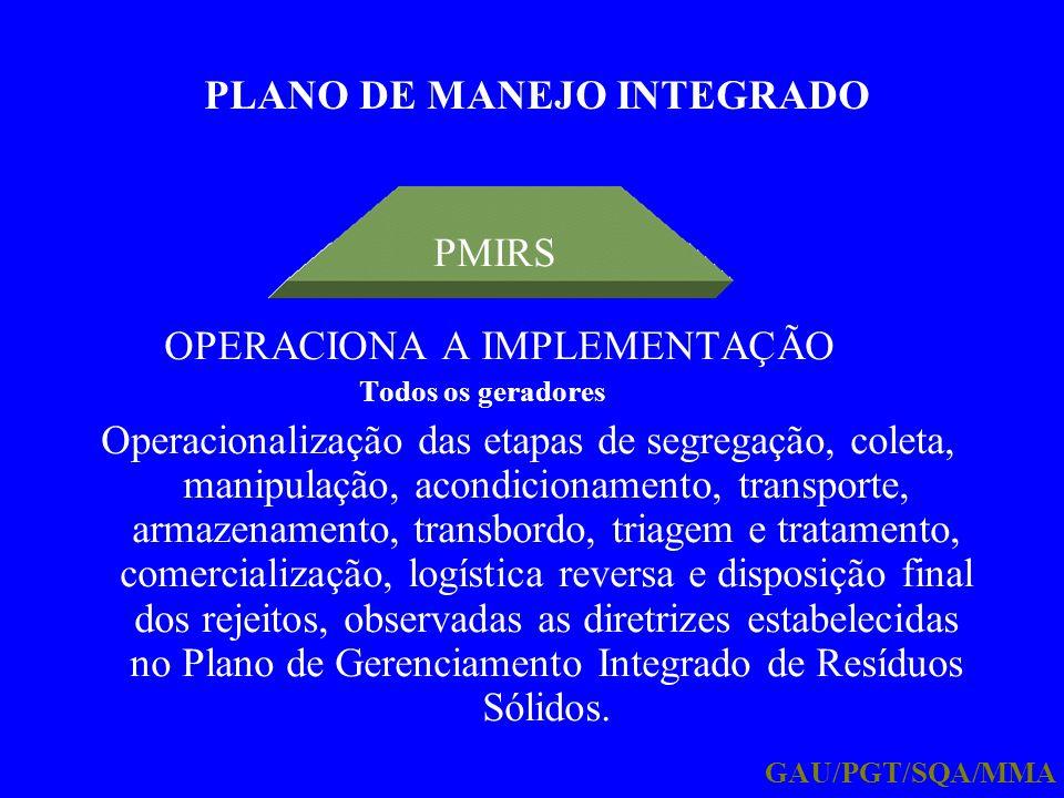 PLANO DE MANEJO INTEGRADO PMIRS Disponibilizado para consultas OPERACIONA A IMPLEMENTAÇÃO Todos os geradores Operacionalização das etapas de segregaçã