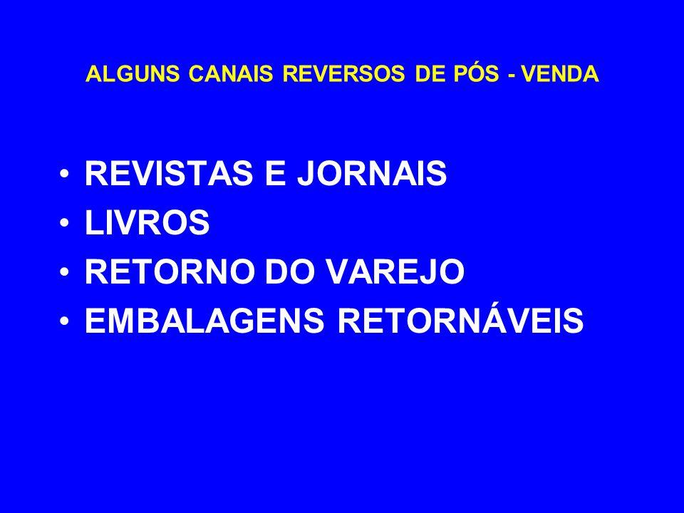ALGUNS CANAIS REVERSOS DE PÓS - VENDA REVISTAS E JORNAIS LIVROS RETORNO DO VAREJO EMBALAGENS RETORNÁVEIS