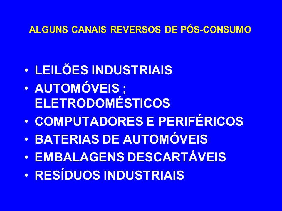 ALGUNS CANAIS REVERSOS DE PÓS-CONSUMO LEILÕES INDUSTRIAIS AUTOMÓVEIS ; ELETRODOMÉSTICOS COMPUTADORES E PERIFÉRICOS BATERIAS DE AUTOMÓVEIS EMBALAGENS D