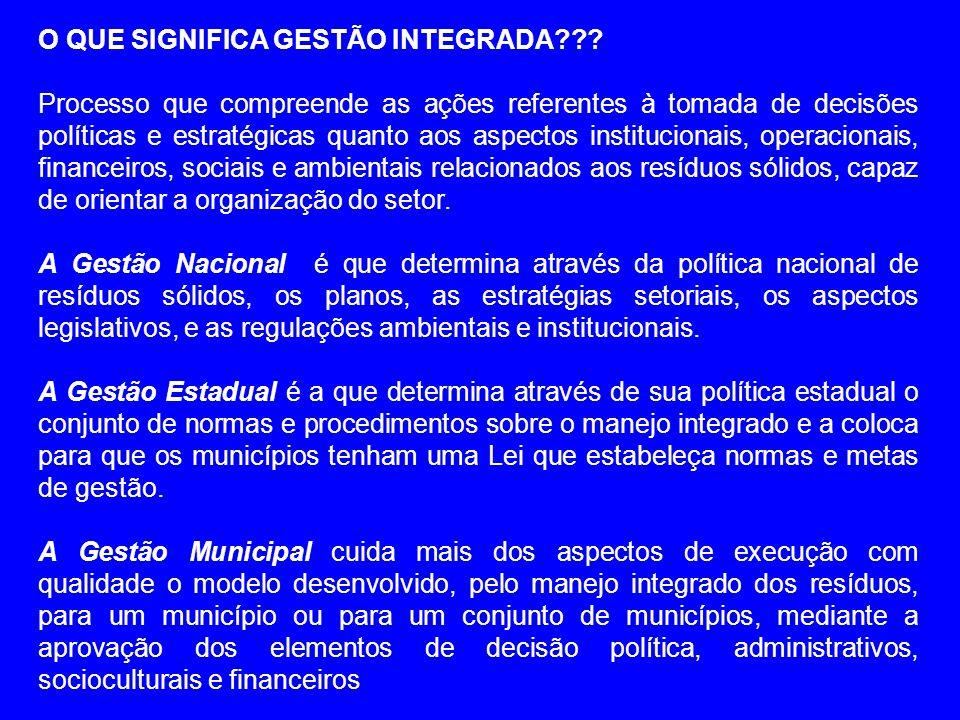 O QUE SIGNIFICA GESTÃO INTEGRADA??? Processo que compreende as ações referentes à tomada de decisões políticas e estratégicas quanto aos aspectos inst