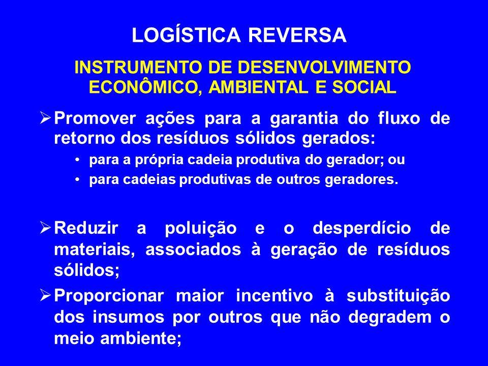 LOGÍSTICA REVERSA Promover ações para a garantia do fluxo de retorno dos resíduos sólidos gerados: para a própria cadeia produtiva do gerador; ou para