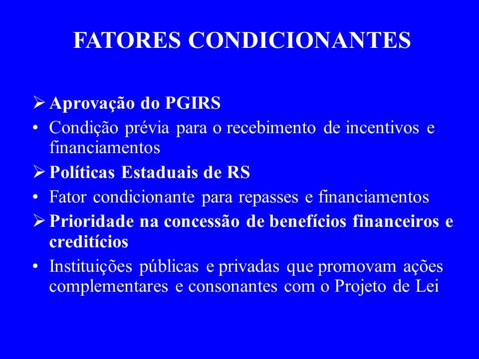 Aprovação do PGIRS Condição prévia para o recebimento de incentivos e financiamentos Políticas Estaduais de RS Fator condicionante para repasses e fin