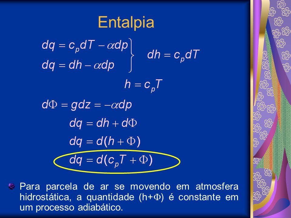 Entalpia Para parcela de ar se movendo em atmosfera hidrostática, a quantidade (h+ ) é constante em um processo adiabático.