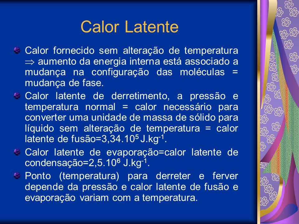 Calor Latente Calor fornecido sem alteração de temperatura aumento da energia interna está associado a mudança na configuração das moléculas = mudança de fase.