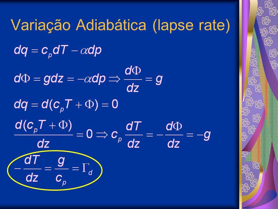 Variação Adiabática (lapse rate)