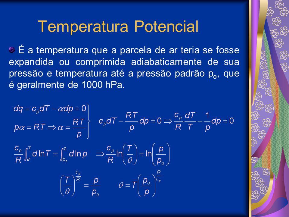 Temperatura Potencial É a temperatura que a parcela de ar teria se fosse expandida ou comprimida adiabaticamente de sua pressão e temperatura até a pressão padrão p o, que é geralmente de 1000 hPa.