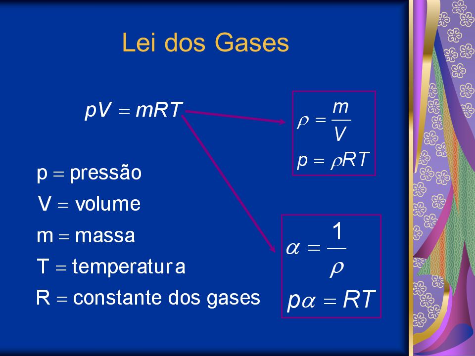 Lei dos Gases