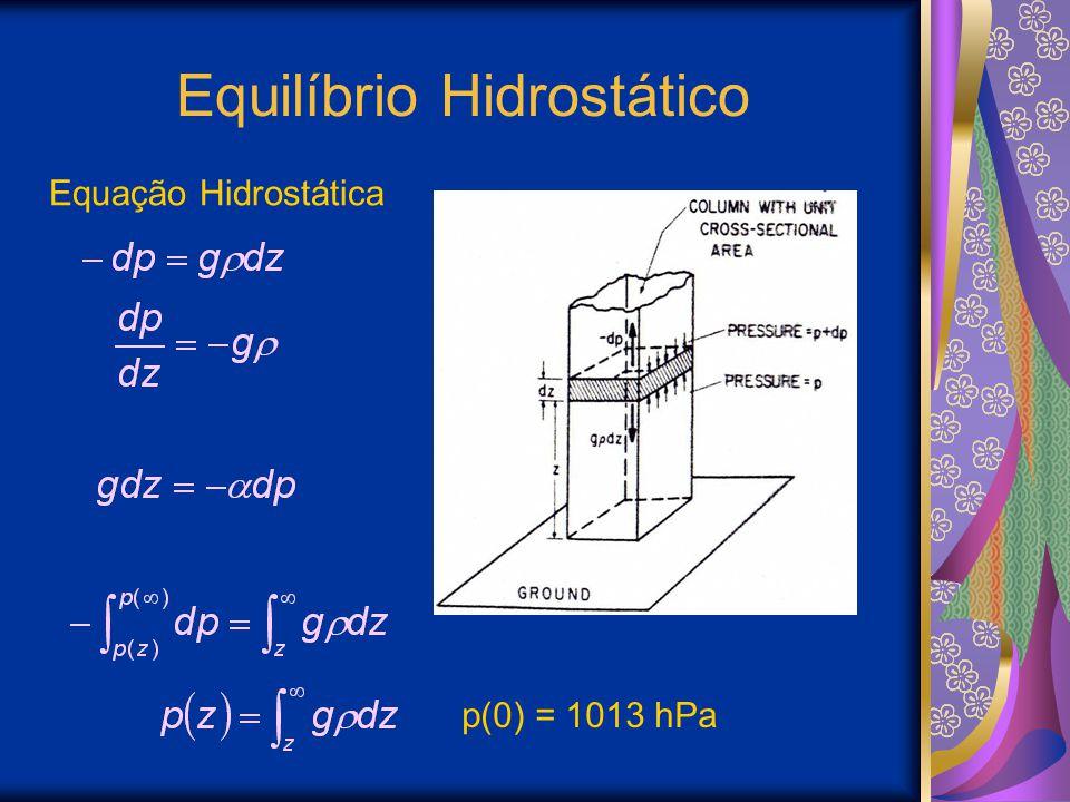 Equilíbrio Hidrostático Equação Hidrostática p(0) = 1013 hPa