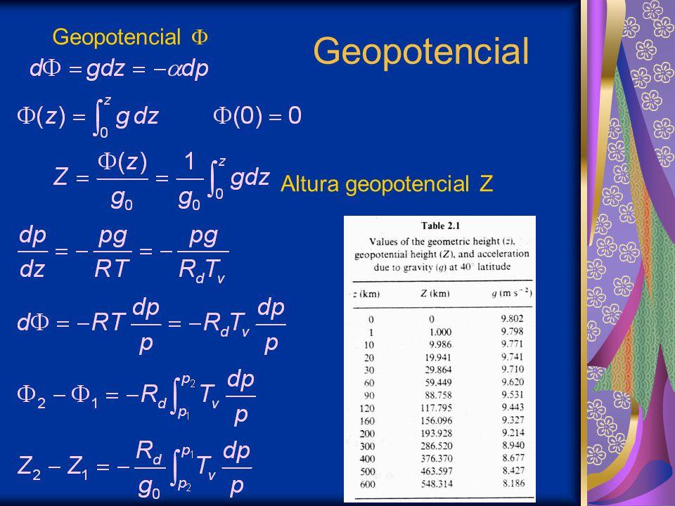 Equação Hipsométrica Altura de escala