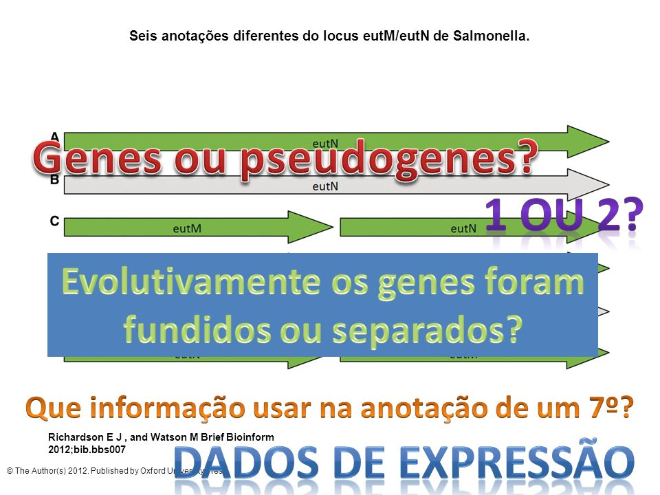 Seis anotações diferentes do locus eutM/eutN de Salmonella. Richardson E J, and Watson M Brief Bioinform 2012;bib.bbs007 © The Author(s) 2012. Publish