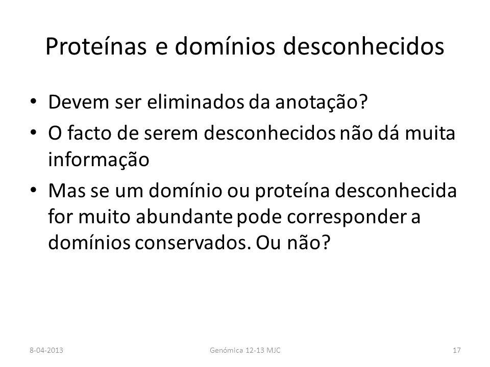 Proteínas e domínios desconhecidos Devem ser eliminados da anotação? O facto de serem desconhecidos não dá muita informação Mas se um domínio ou prote