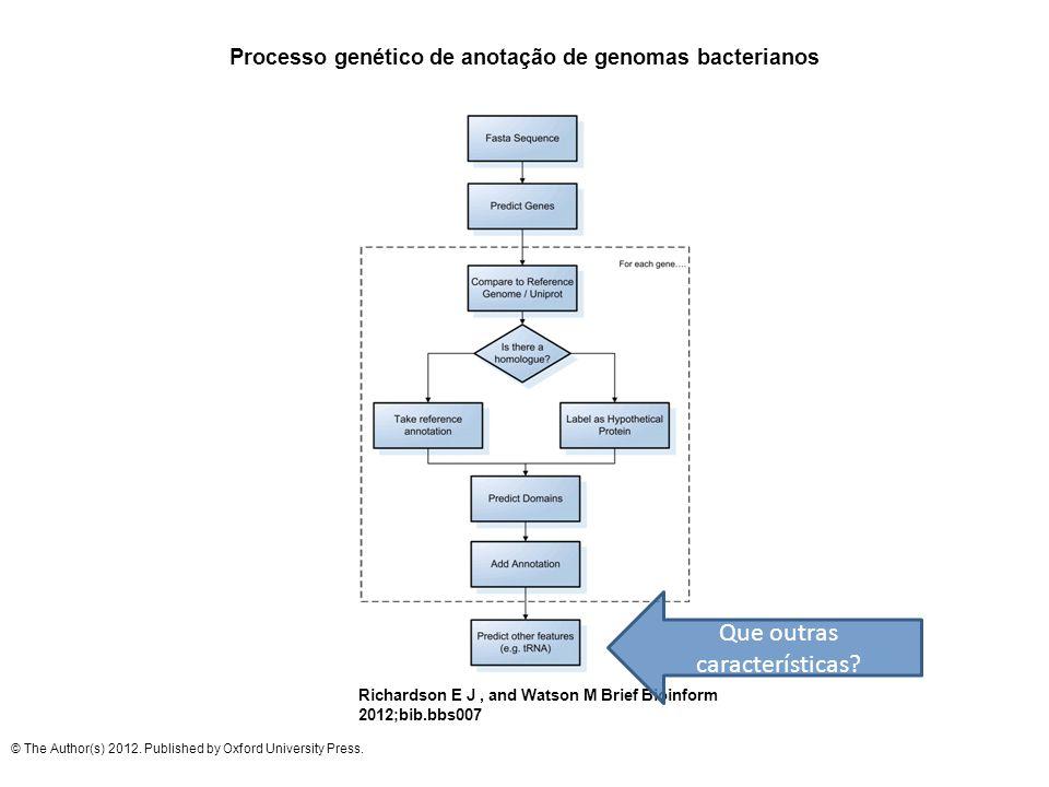 Distinção entre ortólogos e parólogos Richardson E J, and Watson M Brief Bioinform 2012;bib.bbs007 © The Author(s) 2012.