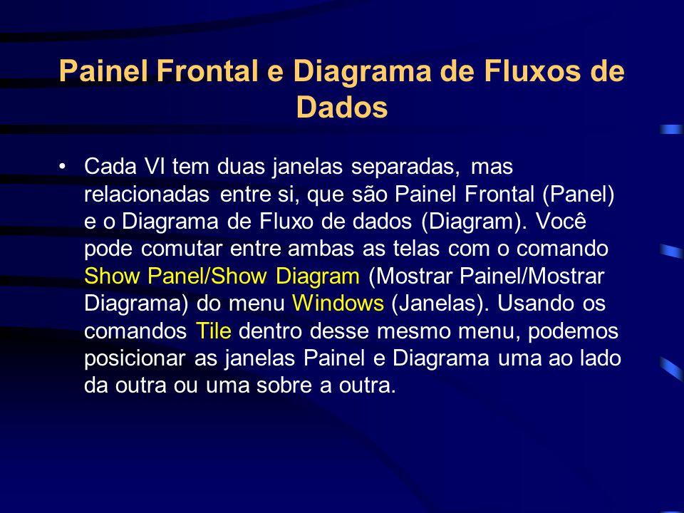 Painel Frontal e Diagrama de Fluxos de Dados Cada VI tem duas janelas separadas, mas relacionadas entre si, que são Painel Frontal (Panel) e o Diagram