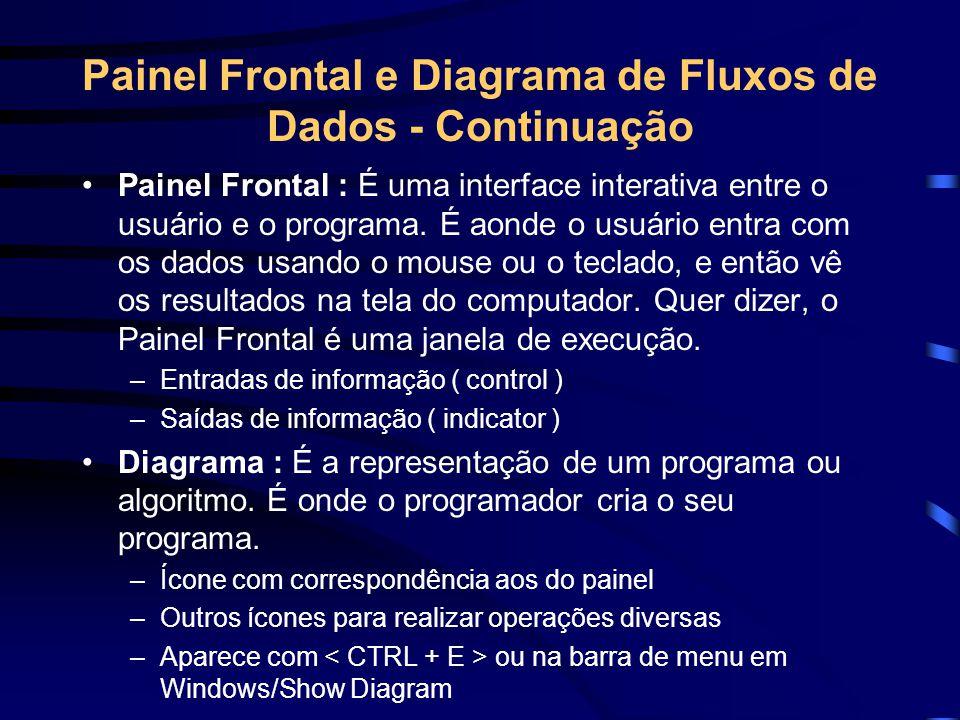 Painel Frontal e Diagrama de Fluxos de Dados - Continuação Painel Frontal : É uma interface interativa entre o usuário e o programa. É aonde o usuário