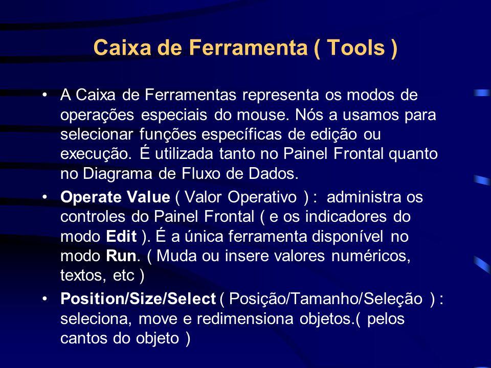 Caixa de Ferramenta ( Tools ) A Caixa de Ferramentas representa os modos de operações especiais do mouse. Nós a usamos para selecionar funções específ