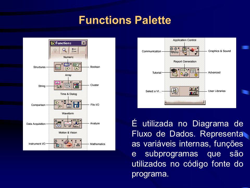 Functions Palette É utilizada no Diagrama de Fluxo de Dados. Representa as variáveis internas, funções e subprogramas que são utilizados no código fon