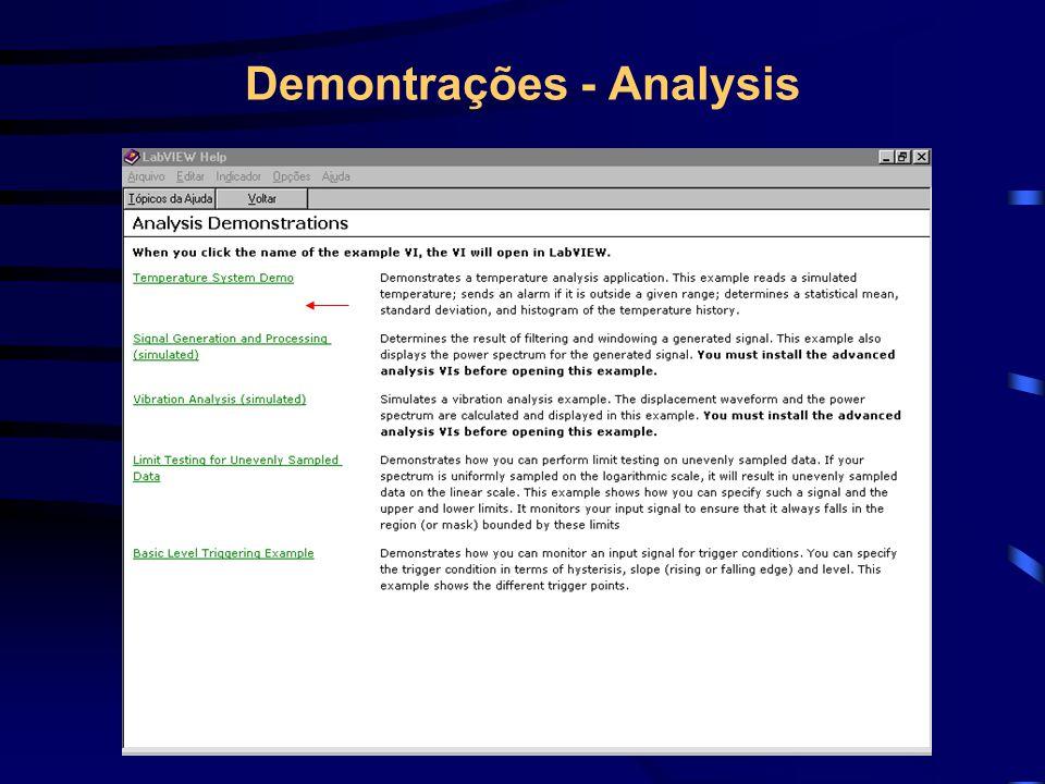 Demontrações - Analysis