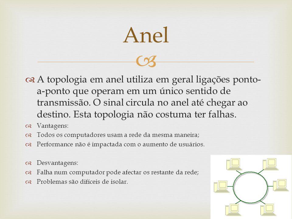 A topologia em anel utiliza em geral ligações ponto- a-ponto que operam em um único sentido de transmissão.