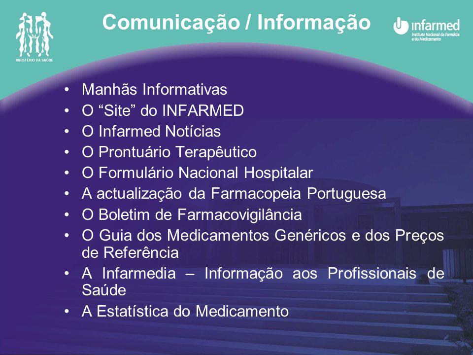 Livro 10 Anos de Farmacovigilância em Portugal Objectivo: Elaborar obra de referência para os profissionais de saúde, indústria farmacêutica e outras instituições, em língua portuguesa, sobre Farmacovigilância, comemorativa em simultâneo do 10ª aniversário do Sistema Nacional de Farmacovigilância Prioridades para 2004