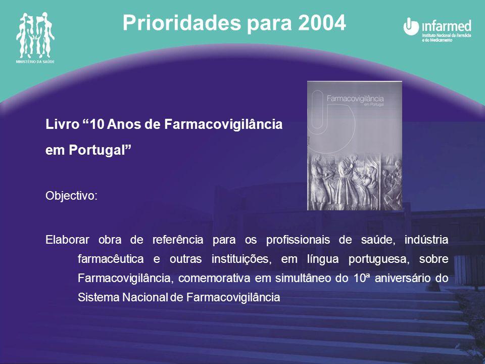 Livro 10 Anos de Farmacovigilância em Portugal (continuação) Estrutura: Oito secções que abordam a generalidade dos temas relevantes em Farmacovigilância História Enquadramento Legal/Regulamentar Organização do Sistema Nacional de Farmacovigilância Farmacovigilância e Indústria Farmacêutica O Notificador na Farmacovigilância Clínica das Reacções Adversa Metodologia em Farmacovigilância O Futuro Prioridades para 2004