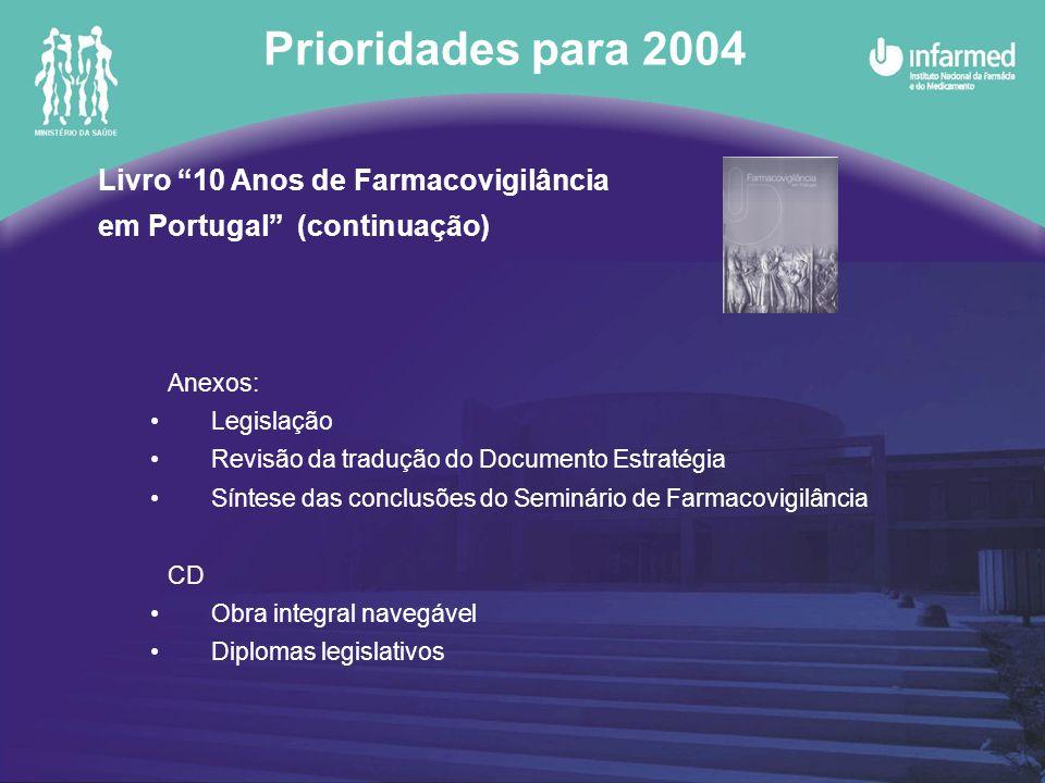 Livro Medicamentos Genéricos Objectivo: Transmitir aos profissionais de saúde os conceitos essenciais do circuito do medicamento desde a génese à comercialização com particular ênfase nos genéricos Estrutura: Génese do medicamento Enquadramento legal, europeu e nacional Aspectos particulares aplicáveis aos medicamentos genéricos Processo de avaliação dos pedidos de AIM Mecanismos de supervisão do mercado Farmacovigilância Inspecção Controlo laboratorial