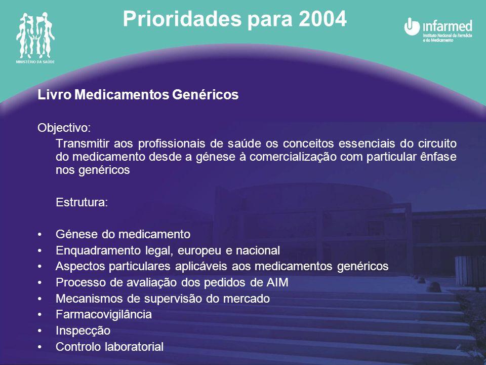 INFARMEDIA Informação aos profissionais de saúde Objectivo: Criar com os profissionais de saúde um espaço de diálogo e de acesso à informação sobre tópicos inovadores ou considerados relevantes, nos domínios da eficácia, da qualidade e da segurança, funcionando como um instrumento complementar dos outro meios de informação do INFARMED e das Instituições Comunitárias, em particular da Agência Europeia do Medicamento Prioridades para 2004