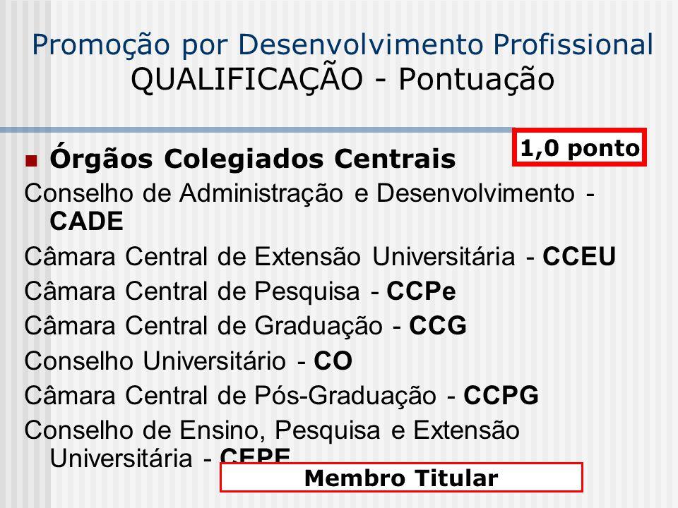 Promoção por Desenvolvimento Profissional QUALIFICAÇÃO - Pontuação Órgãos Colegiados Centrais Conselho de Administração e Desenvolvimento - CADE Câmar