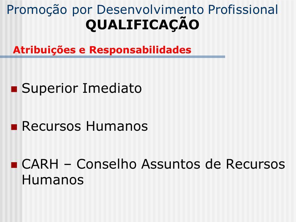 Promoção por Desenvolvimento Profissional QUALIFICAÇÃO Superior Imediato Recursos Humanos CARH – Conselho Assuntos de Recursos Humanos Atribuições e R