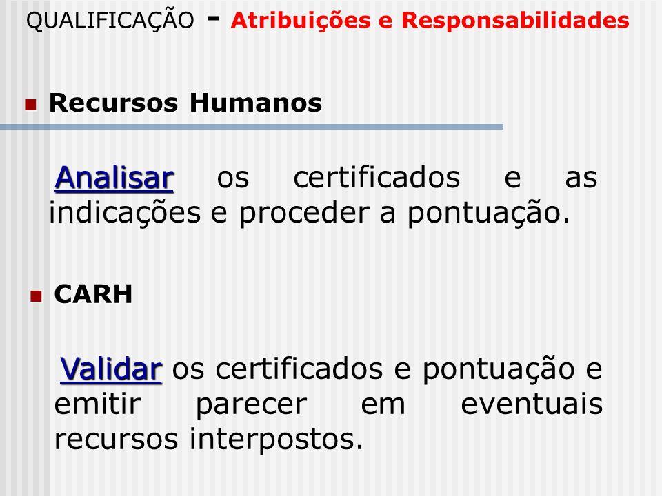 QUALIFICAÇÃO - Atribuições e Responsabilidades Recursos Humanos Recursos Humanos Analisar Analisar os certificados e as indicações e proceder a pontua