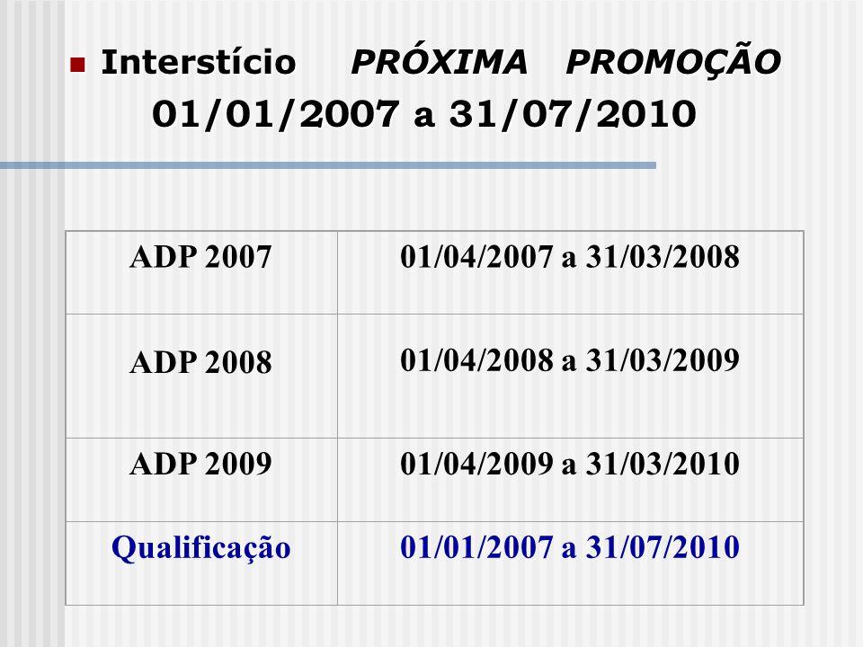 Interstício PRÓXIMA PROMOÇÃO Interstício PRÓXIMA PROMOÇÃO 01/01/2007 a 31/07/2010 ADP 200701/04/2007 a 31/03/2008 ADP 2008 01/04/2008 a 31/03/2009 ADP