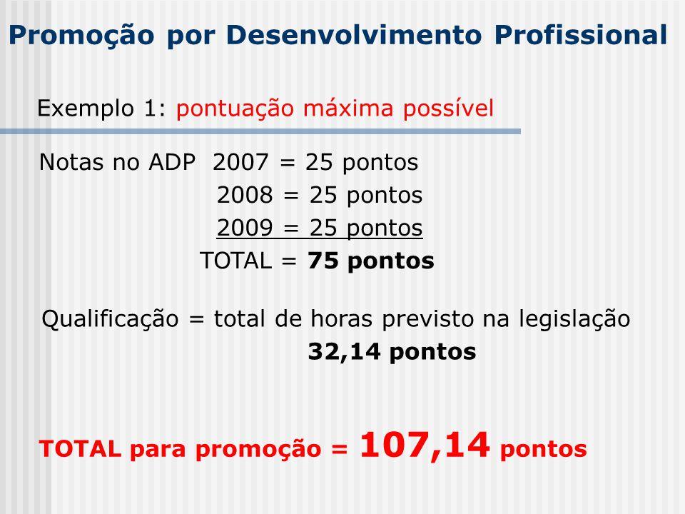 Promoção por Desenvolvimento Profissional Qualificação = total de horas previsto na legislação 32,14 pontos Notas no ADP 2007 = 25 pontos 2008 = 25 po