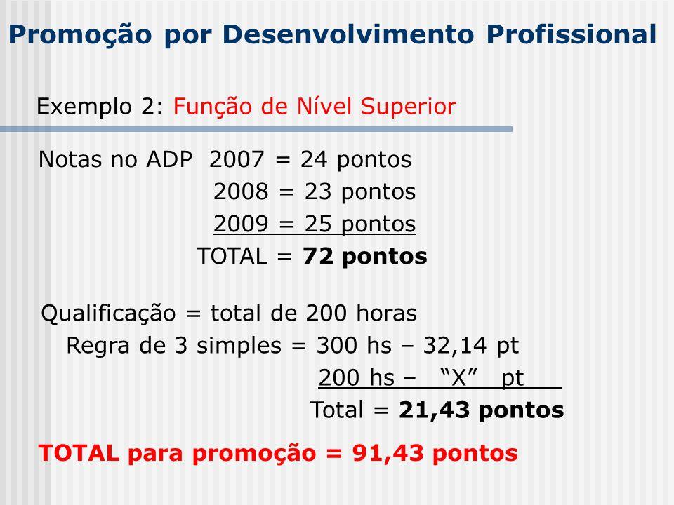 Promoção por Desenvolvimento Profissional Qualificação = total de 200 horas Regra de 3 simples = 300 hs – 32,14 pt 200 hs – X pt _ Total = 21,43 ponto