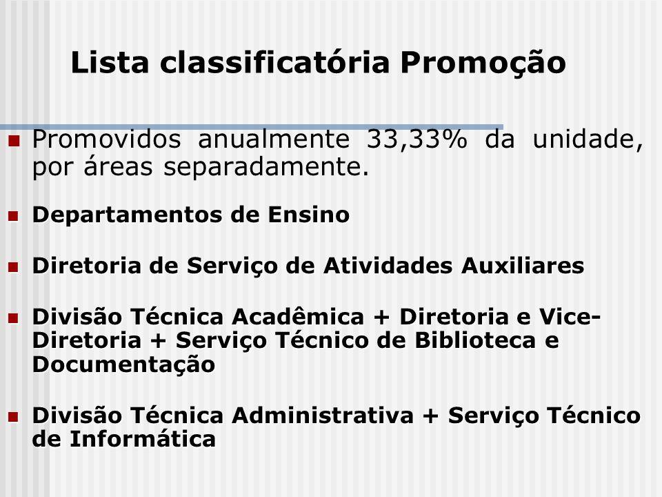 Lista classificatória Promoção Promovidos anualmente 33,33% da unidade, por áreas separadamente. Departamentos de Ensino Departamentos de Ensino Diret