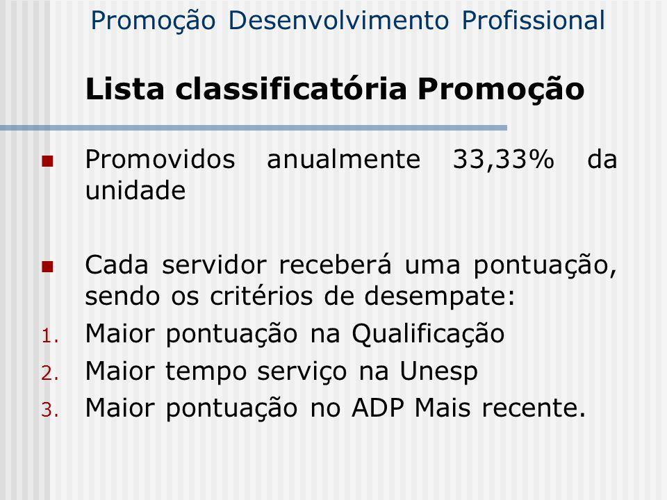 Promovidos anualmente 33,33% da unidade Cada servidor receberá uma pontuação, sendo os critérios de desempate: 1. Maior pontuação na Qualificação 2. M