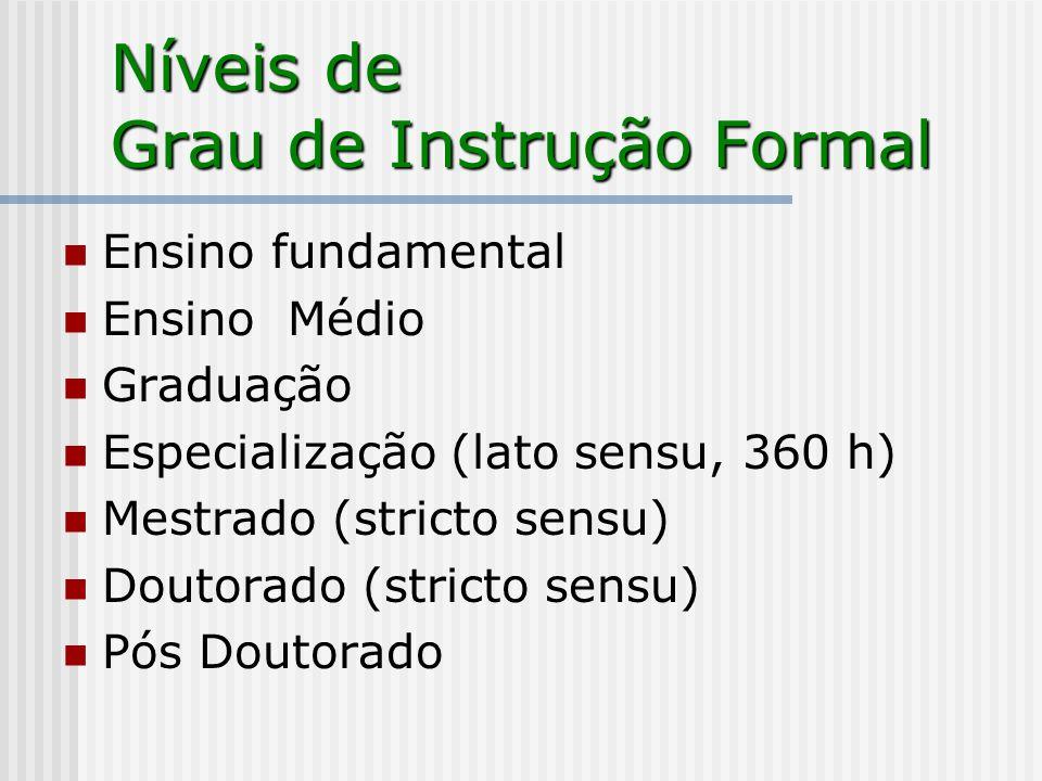 Níveis de Grau de Instrução Formal Ensino fundamental Ensino Médio Graduação Especialização (lato sensu, 360 h) Mestrado (stricto sensu) Doutorado (st