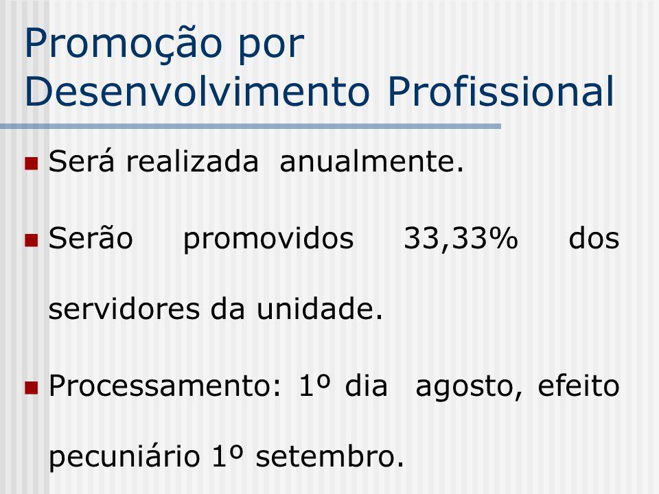 Promoção por Desenvolvimento Profissional Será realizada anualmente. Serão promovidos 33,33% dos servidores da unidade. Processamento: 1º dia agosto,
