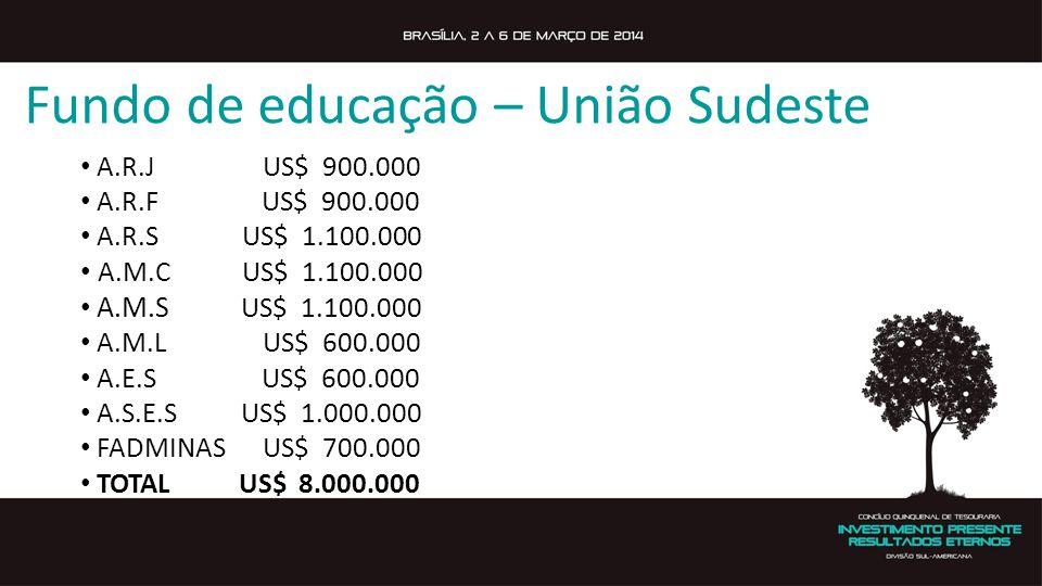 A.R.J US$ 900.000 A.R.F US$ 900.000 A.R.S US$ 1.100.000 A.M.C US$ 1.100.000 A.M.S US$ 1.100.000 A.M.L US$ 600.000 A.E.S US$ 600.000 A.S.E.S US$ 1.000.000 FADMINAS US$ 700.000 TOTAL US$ 8.000.000 Fundo de educação – União Sudeste