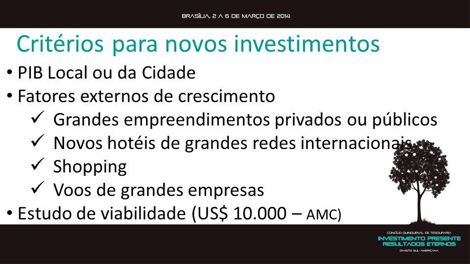 PIB Local ou da Cidade Fatores externos de crescimento Grandes empreendimentos privados ou públicos Novos hotéis de grandes redes internacionais Shopping Voos de grandes empresas Estudo de viabilidade (US$ 10.000 – AMC) Critérios para novos investimentos