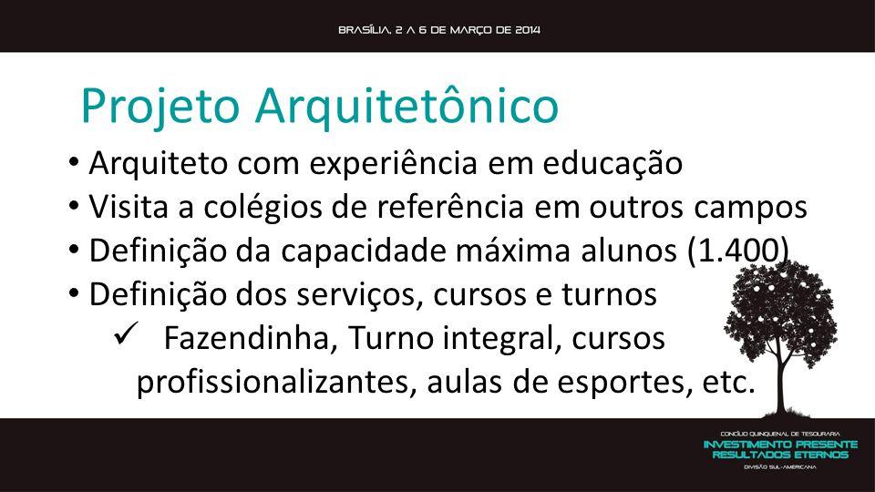 Arquiteto com experiência em educação Visita a colégios de referência em outros campos Definição da capacidade máxima alunos (1.400) Definição dos serviços, cursos e turnos Fazendinha, Turno integral, cursos profissionalizantes, aulas de esportes, etc.