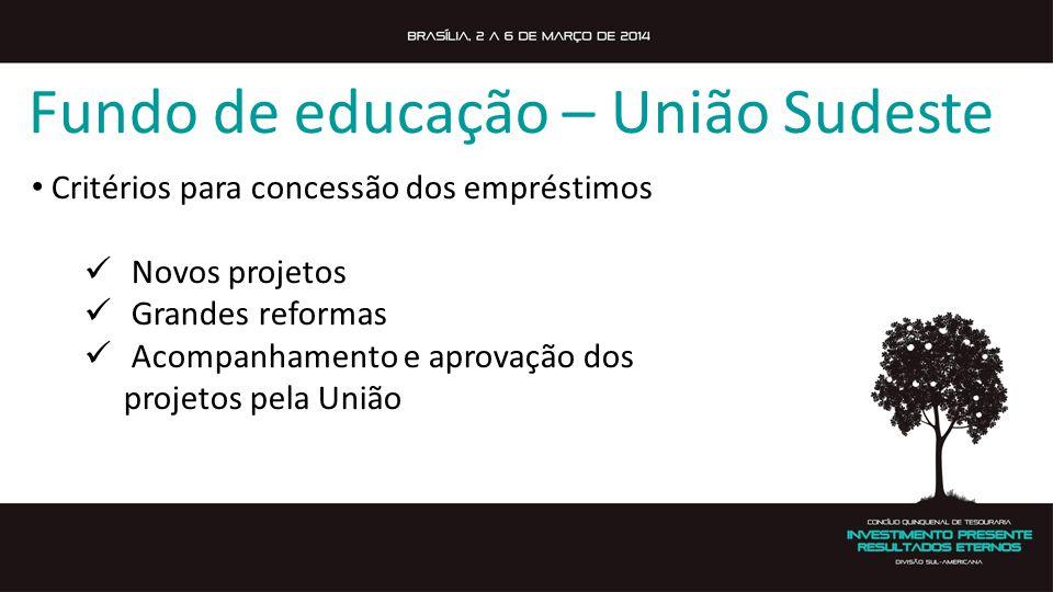 Critérios para concessão dos empréstimos Novos projetos Grandes reformas Acompanhamento e aprovação dos projetos pela União Fundo de educação – União Sudeste