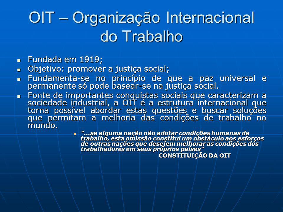 OIT – Organização Internacional do Trabalho Fundada em 1919; Fundada em 1919; Objetivo: promover a justiça social; Objetivo: promover a justiça social