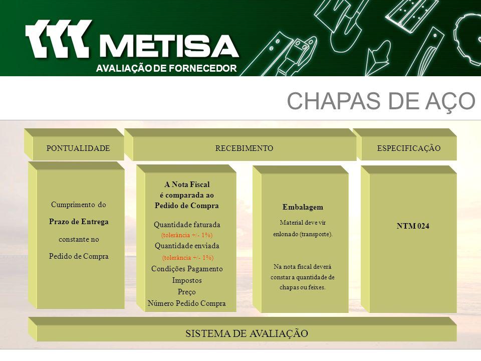 AVALIAÇÃO DE FORNECEDOR CHAPAS DE AÇO SISTEMA DE AVALIAÇÃO ESPECIFICAÇÃO NTM 024 RECEBIMENTO Cumprimento do Prazo de Entrega constante no Pedido de Co
