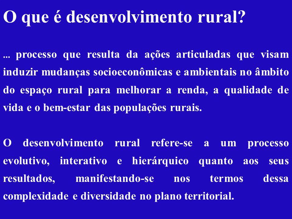 O que é desenvolvimento rural?... processo que resulta da ações articuladas que visam induzir mudanças socioeconômicas e ambientais no âmbito do espaç