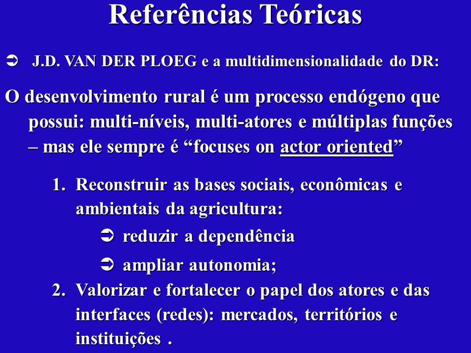 Referências Teóricas J.D. VAN DER PLOEG e a multidimensionalidade do DR: J.D. VAN DER PLOEG e a multidimensionalidade do DR: O desenvolvimento rural é