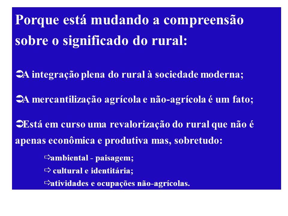 Porque está mudando a compreensão sobre o significado do rural: A integração plena do rural à sociedade moderna; A mercantilização agrícola e não-agrí