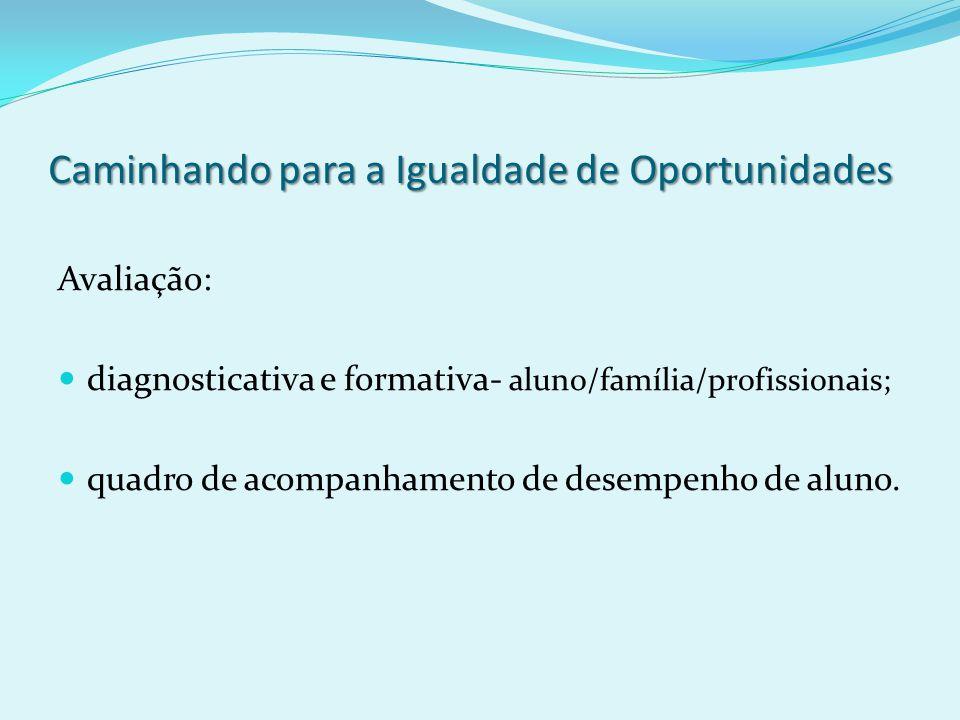 Caminhando para a Igualdade de Oportunidades Avaliação: diagnosticativa e formativa- aluno/família/profissionais; quadro de acompanhamento de desempen